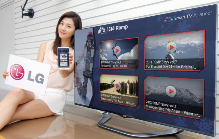 LG전자 모델이 스마트TV, 스마트폰 등 다양한 스마트기기에서 동시에 작동하는 멀티스크린 앱을 시연하고 있다.