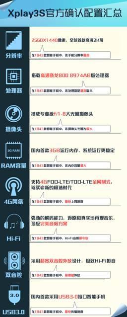 세계 첫 QHD 스마트폰의 스펙은 어떨까?
