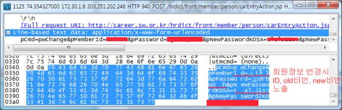 소프트웨어 기술자 경력 관리 사이트에서 입력한 ID, 비밀번호가 암호화되지 않아 제3자가 쉽게 엿볼 수 있다.