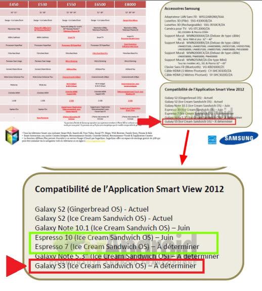 FR안드로이드가 입수, 공개한 삼성전자 내부 문서. 갤럭시S3를 소개하는 내용이지만 위쪽에 `에스프레소` 태블릿PC에 대한 내용이 보인다.