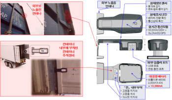 에스위너스가 상용화한 컨트레이서 외형과 컨테이너 부착 형태