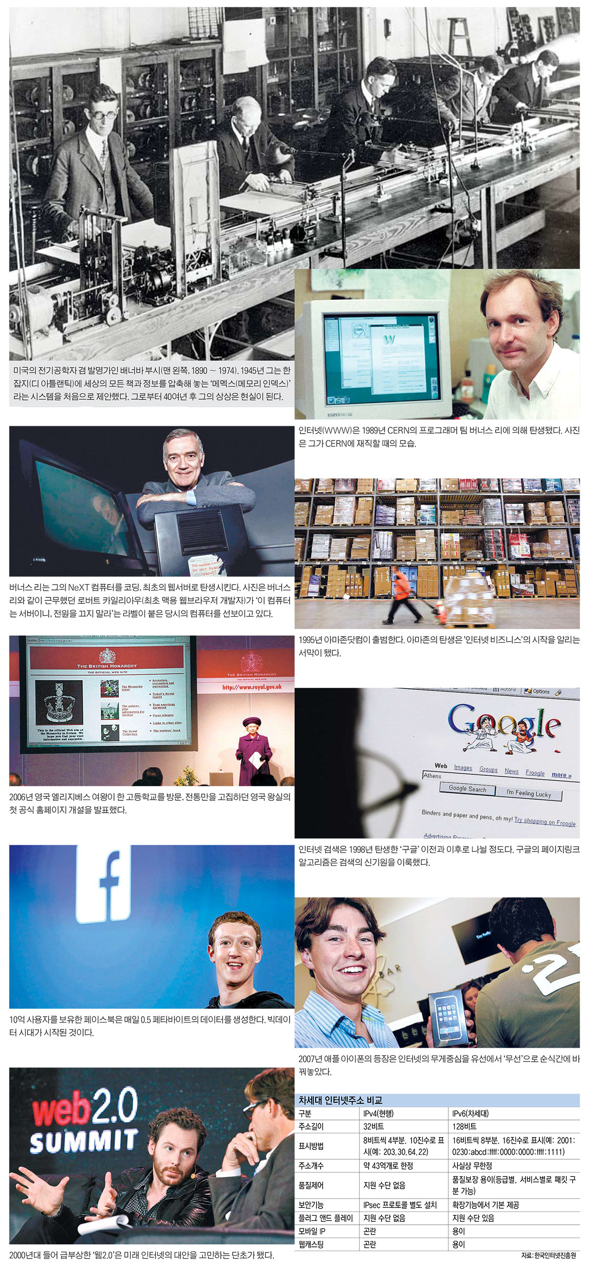 [이슈분석]웹 탄생 25년, 다가올 25년을 대비하라