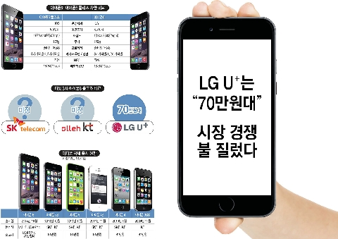 [Issue Analysis] iPhone 6 fever unusually high in Korea