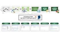 바넷정보기술, 개인정보 파기·분리보관 솔루션 `데이터제너 PDS` 개발