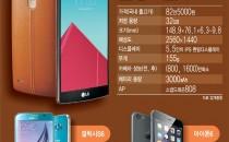 [이슈분석]'G4'로 진짜 승부 나선 LG, 기대가 크다!