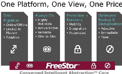팔콘스토어 '프리스토어' 공식 출시…SW 정의 데이터 서비스 실현