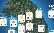 일기예보, 8월 마지막 날 오늘(31일) 제주도 중심 '비 내린다' 우산 필수