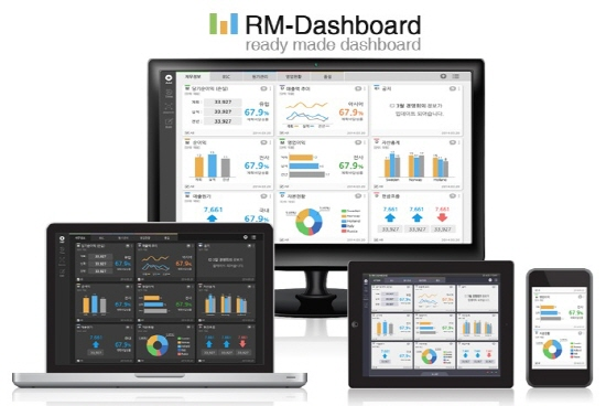 잘레시아, RM(ready-made)-Dashboard 4.0 출시