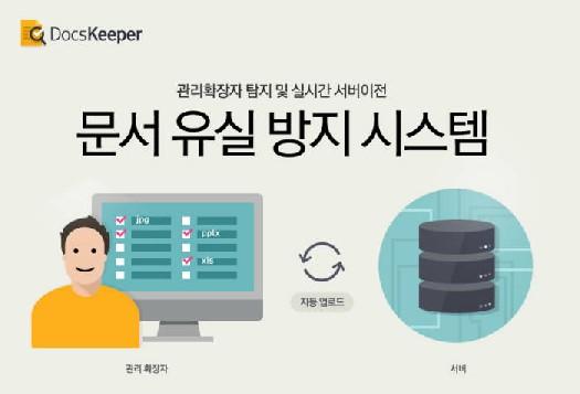 문서 유실 방지 솔루션 닥스키퍼(자료:이스트소프트)