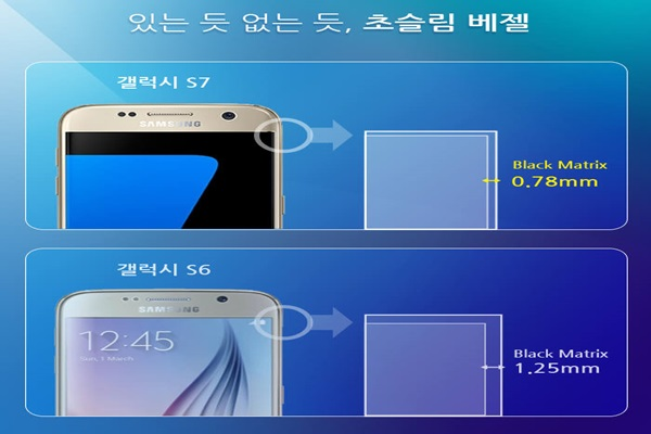 Ultra-Slim Bezel technology that Samsung Display has applied on Galaxy S7 series (Reference: Samsung Display)