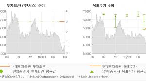"""[@기업분석리포트]나스미디어, """"엔써치마케팅 인수.…"""" 매수-KTB투자증권"""