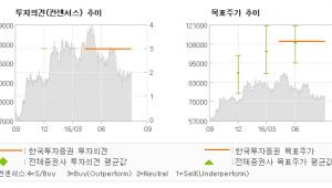 """[@기업분석리포트]이노션, """"시점 차이일 뿐, …"""" 매수(유지)-한국투자증권"""