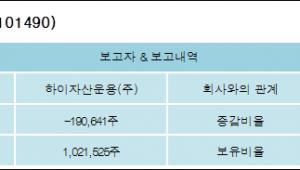 [@공시]하이자산운용(주) 외 2명 -1.51%p 감소, 5.18% 보유