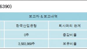 [현대시멘트 지분 변동] 한국산업은행 외 8명 -9.02%p 감소, 25.16% 보유