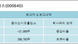 [동아쏘시오홀딩스 지분 변동] 동아쏘시오홀딩스-2.03%p 감소, 6.1% 보유