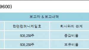 [나스미디어 지분 변동] 한앤컴퍼니제일호 외 1명 5.81%p 증가, 5.81% 보유
