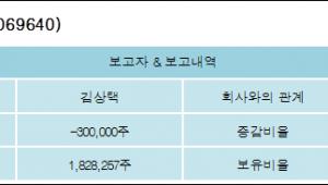 [엠케이트렌드 지분 변동] 김상택 외 4명 -2.37%p 감소, 14.45% 보유