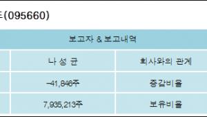 [네오위즈게임즈 지분 변동] 나 성 균 외 8명 -0.17%p 감소, 36.14% 보유