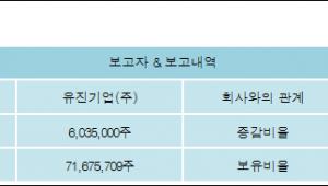[동양 지분 변동] 유진기업(주) 외 3명 2.53%p 증가, 30.03% 보유