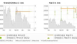 """[@기업분석리포트]아모텍, """"지금이 매수 적기…"""" 매수(유지)-한국투자증권"""