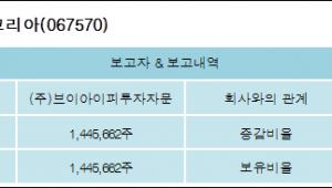 [엔브이에이치코리아 지분 변동] (주)브이아이피투자자문5.03%p 증가, 5.03% 보유