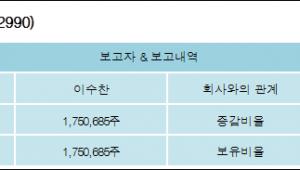 [에이치시티 지분 변동] 이수찬 외 5명 38.23%p 증가, 38.23% 보유
