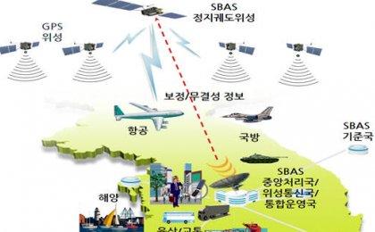 'GPS 오차 1m'…韓佛, 보정시스템 만든다
