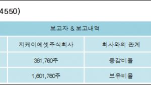 [바이오니아 지분 변동] 지케이에셋주식회사2.089%p 증가, 5.189% 보유
