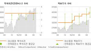 """[@기업분석리포트]풍산, """"PMX 환골탈태로 …"""" 매수(유지)-대신증권"""