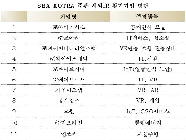 SBA-KOTRA , 美서 중소기업 해외투자유치 IR 개최