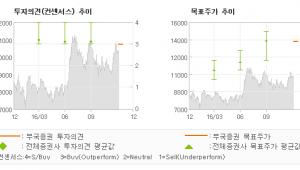 """[로봇뉴스]주성엔지니어링, """"글로벌 Flexib…"""" 매수(신규)-부국증권"""