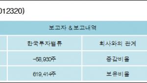 [로봇뉴스][경동도시가스 지분 변동] 한국투자밸류-1.7%p 감소, 17.77% 보유