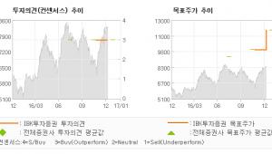 """[로봇뉴스]네패스, """"Capa 증설을 통…"""" 매수(유지)-IBK투자증권"""
