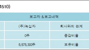 [로봇뉴스][녹십자랩셀 지분 변동] (주)녹십자 외 8명 52.83% 보유