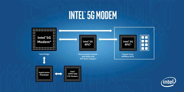 인텔 5G 모뎀