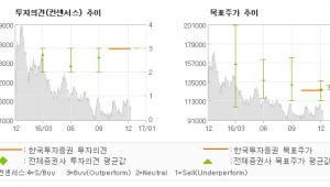 """[로봇뉴스]종근당, """"독감유행으로 양호한…"""" 매수(유지)-한국투자증권"""