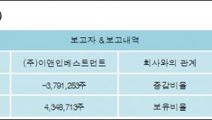 [로봇뉴스][정다운 지분 변동] (주)이앤인베스트먼트 외 2명 -21.22%p 감소, 22.06% 보
