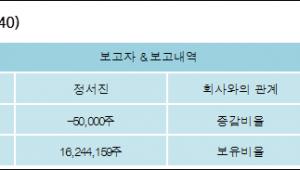 [로봇뉴스][화신정공 지분 변동] 정서진 외 8명 -0.14%p 감소, 44.66% 보유