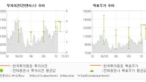 """[로봇뉴스]삼성중공업, """"정상화의 신호탄…"""" 매수(상향)-한국투자증권"""