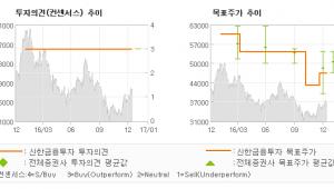 """[로봇뉴스]바텍, """"여전히 매력적인 가…"""" 매수(유지)-신한금융투자"""