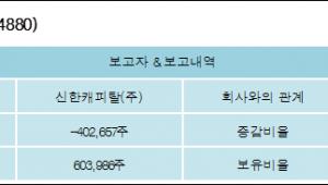 [로봇뉴스][케이피에프 지분 변동] 신한캐피탈(주) 외 1명 -2.43%p 감소, 3.9% 보유