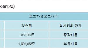 [로봇뉴스][로고스바이오 지분 변동] 정연철 외 8명 -3.57%p 감소, 56.01% 보유