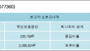 [로봇뉴스][덕산하이메탈 지분 변동] 국민연금공단 외 1명 1.03%p 증가, 9.19% 보유