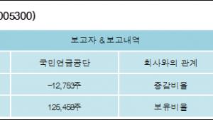 [로봇뉴스][롯데칠성음료 지분 변동] 국민연금공단 외 1명 -1.03%p 감소, 10.14% 보유