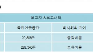 [로봇뉴스][아세아 지분 변동] 국민연금공단 외 1명 1.02%p 증가, 10.42% 보유