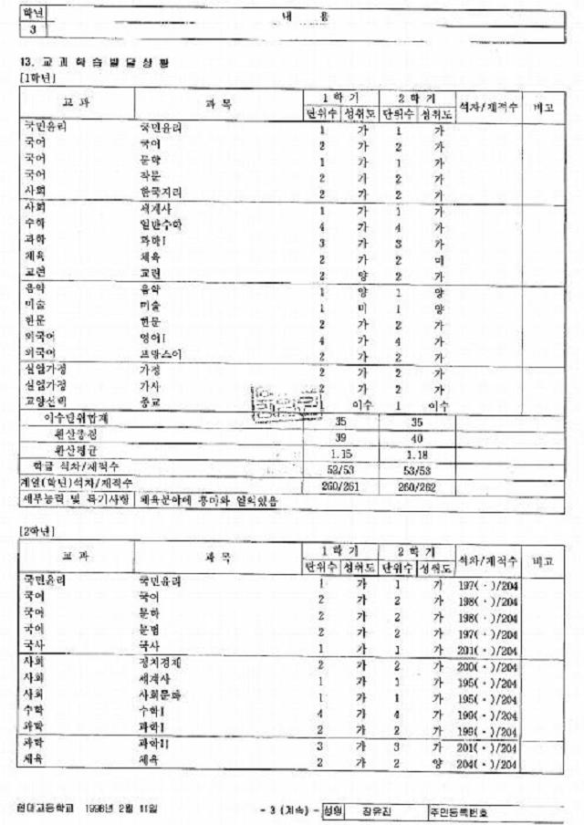 '가가가'가 많은 장시호 고등학교 성적표