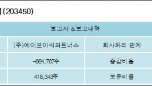 [로봇뉴스][유니온커뮤니티 지분 변동] (주)에이브이씨파트너스2.82%p 증가, 2.82% 보유