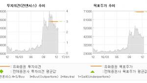 """[로봇뉴스]삼양식품, """"라면 생산라인 증설…"""" 매수-유화증권"""