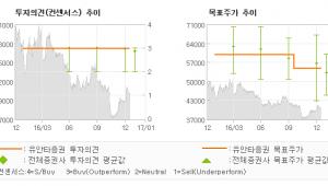 """[로봇뉴스]기아차, """"4Q15 기저효과로…"""" 매수(유지)-유안타증권"""