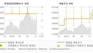 """[로봇뉴스]엔씨소프트, """"모바일 환경에서도 …"""" 매수(유지)-KB증권"""